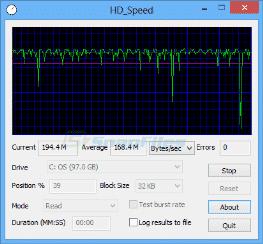 برنامج إختبار ومعرفة سرعة الهارد واليو إس بى HD Speed 1.7.8.1072