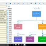 تحميل برنامج Flowchart Maker لتصميم المخططات