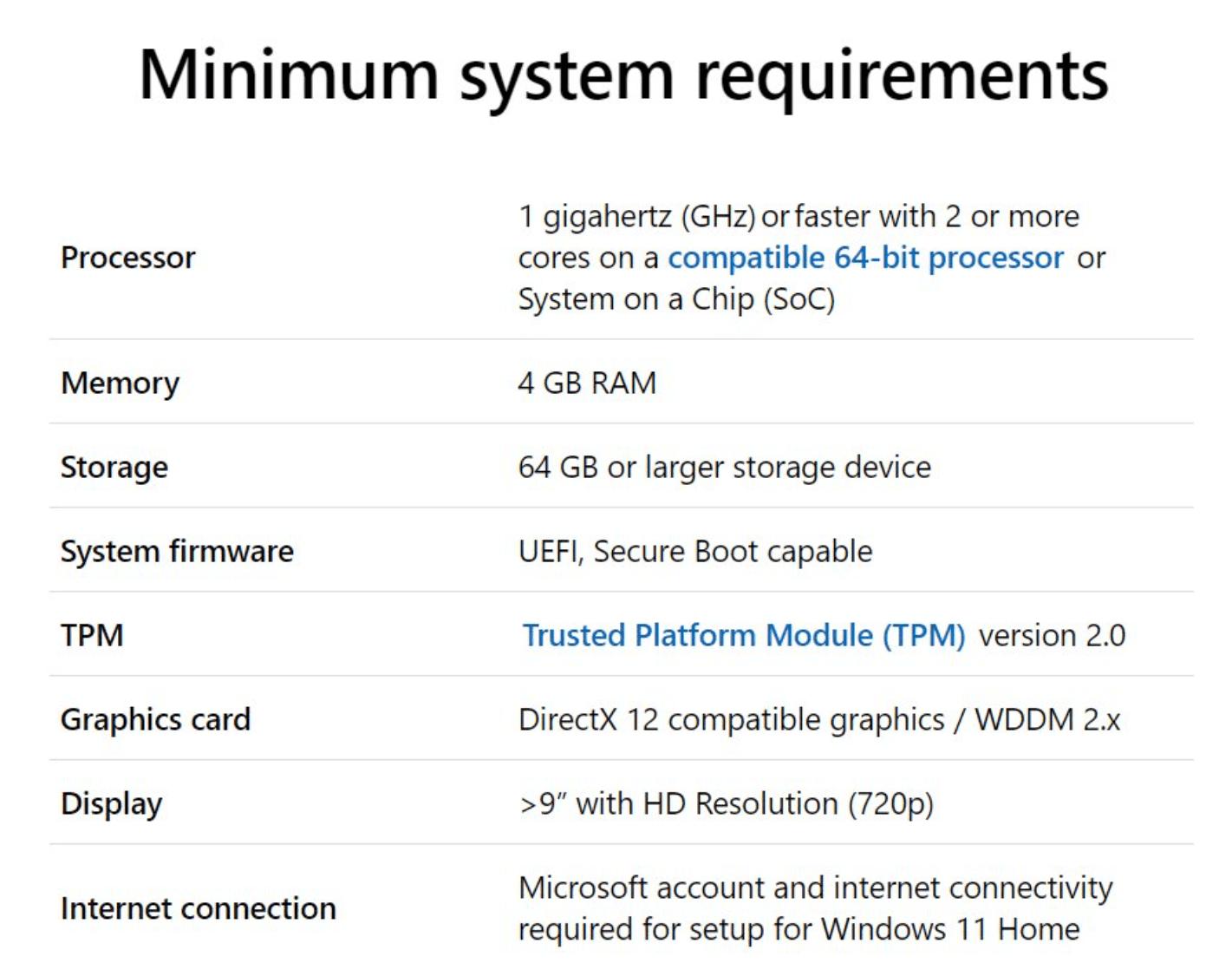 قد تخفض Microsoft مواصفات الحد الادني لتشغيل Windows 11